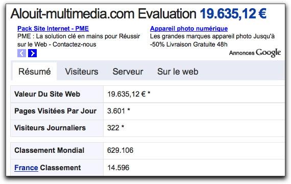 Visites du site www.alouit-multimedia.com