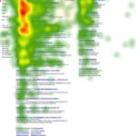 Google Adwords - Carte de chaleur
