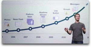 Marc Zuckerberg explique l'historique des innovations dans Facebook