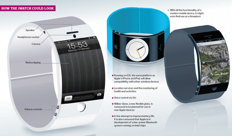 iWatch : la future montre Apple ?