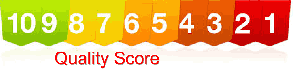 Quality Score boosté par le SEO