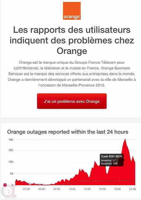 Panne Orange du Mercredi 2 Juin 2021